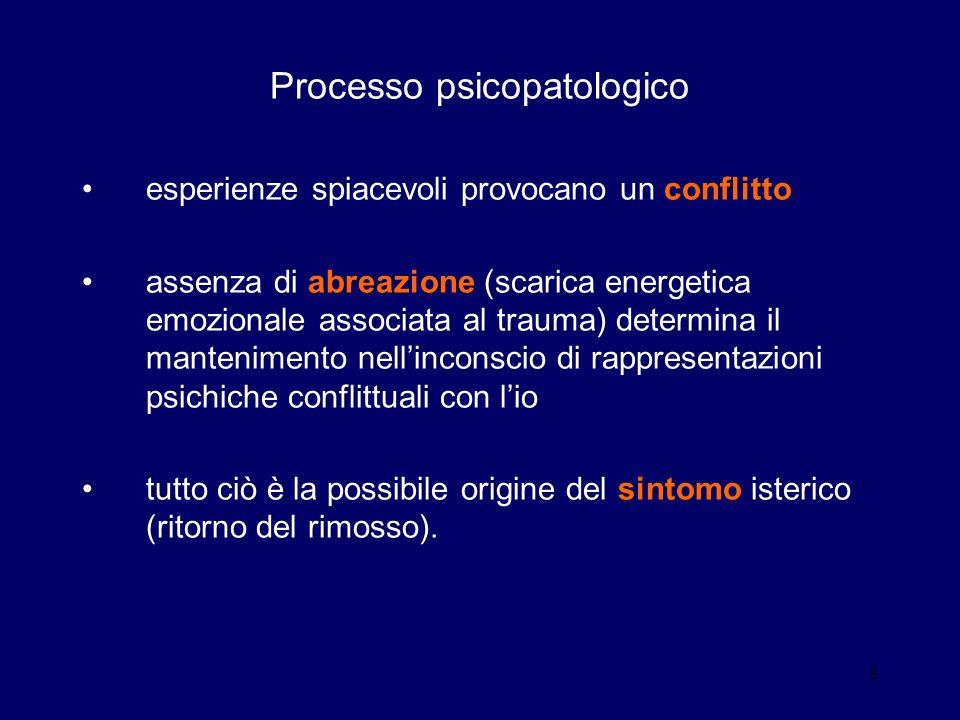 8 Processo psicopatologico esperienze spiacevoli provocano un conflitto assenza di abreazione (scarica energetica emozionale associata al trauma) dete