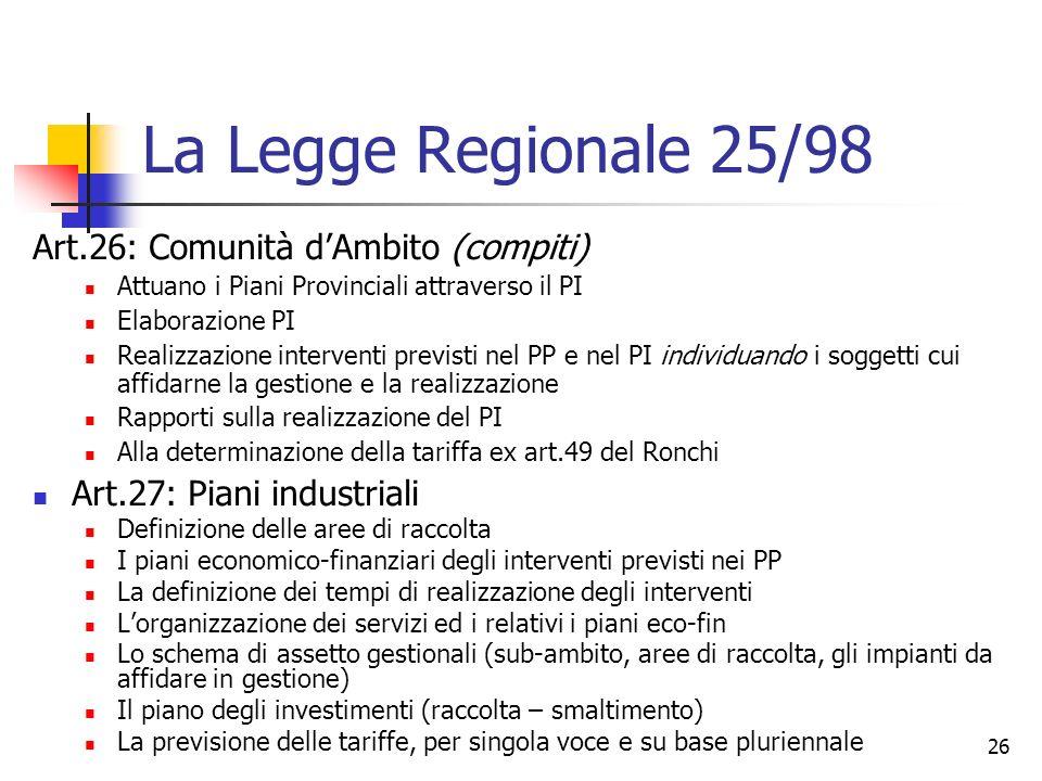 26 La Legge Regionale 25/98 Art.26: Comunità dAmbito (compiti) Attuano i Piani Provinciali attraverso il PI Elaborazione PI Realizzazione interventi p