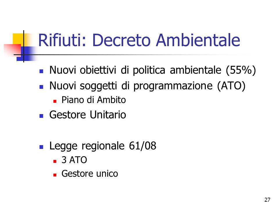 27 Rifiuti: Decreto Ambientale Nuovi obiettivi di politica ambientale (55%) Nuovi soggetti di programmazione (ATO) Piano di Ambito Gestore Unitario Le