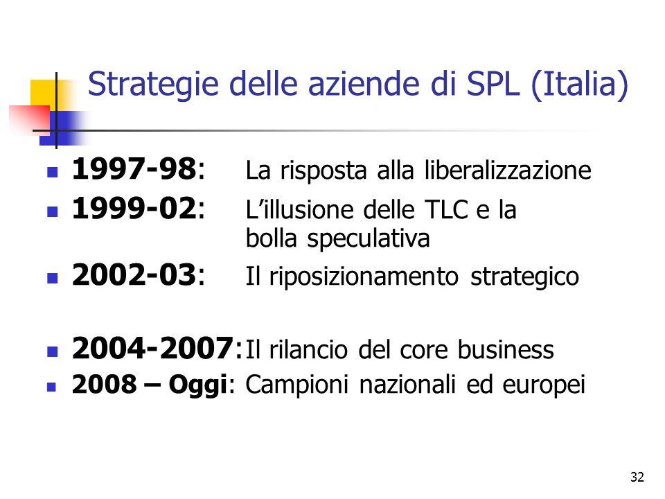 32 Strategie delle aziende di SPL (Italia) 1997-98: La risposta alla liberalizzazione 1999-02: Lillusione delle TLC e la bolla speculativa 2002-03: Il