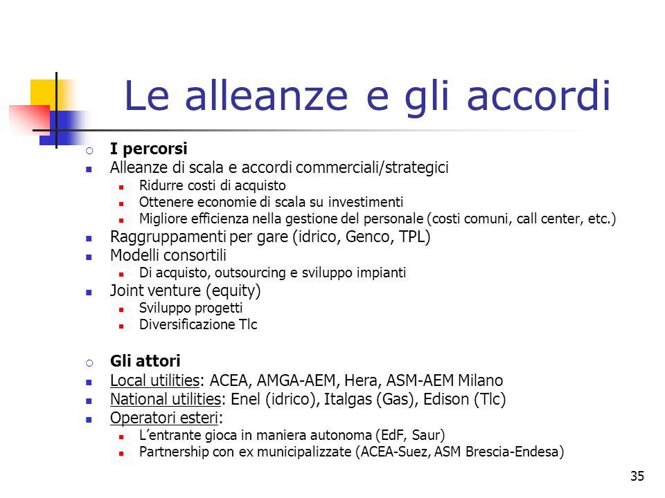 35 Le alleanze e gli accordi I percorsi Alleanze di scala e accordi commerciali/strategici Ridurre costi di acquisto Ottenere economie di scala su inv
