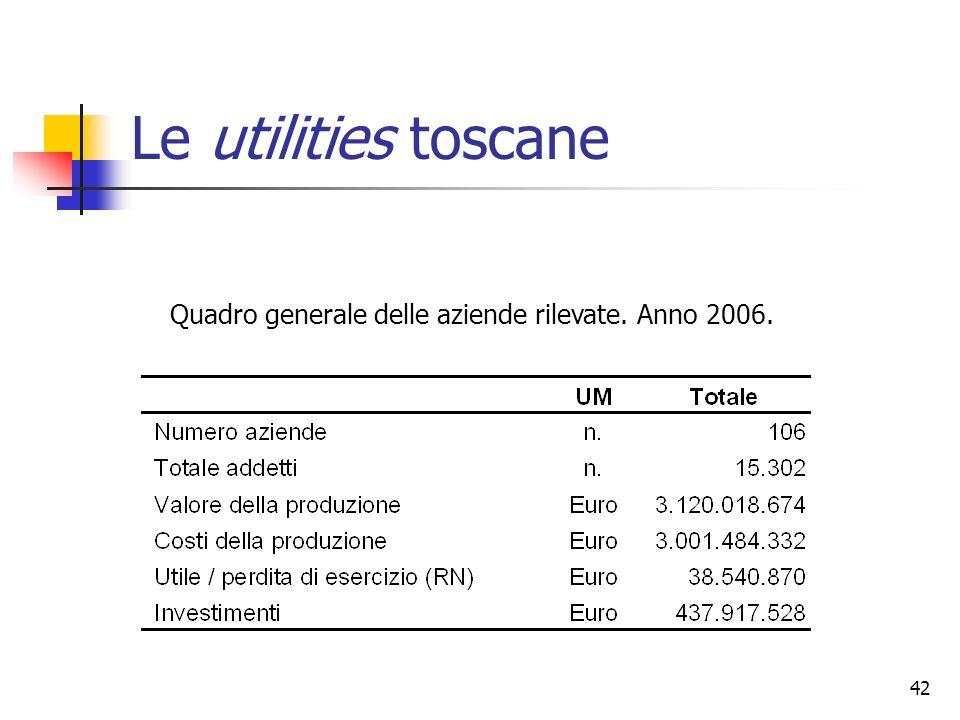 42 Le utilities toscane Quadro generale delle aziende rilevate. Anno 2006.