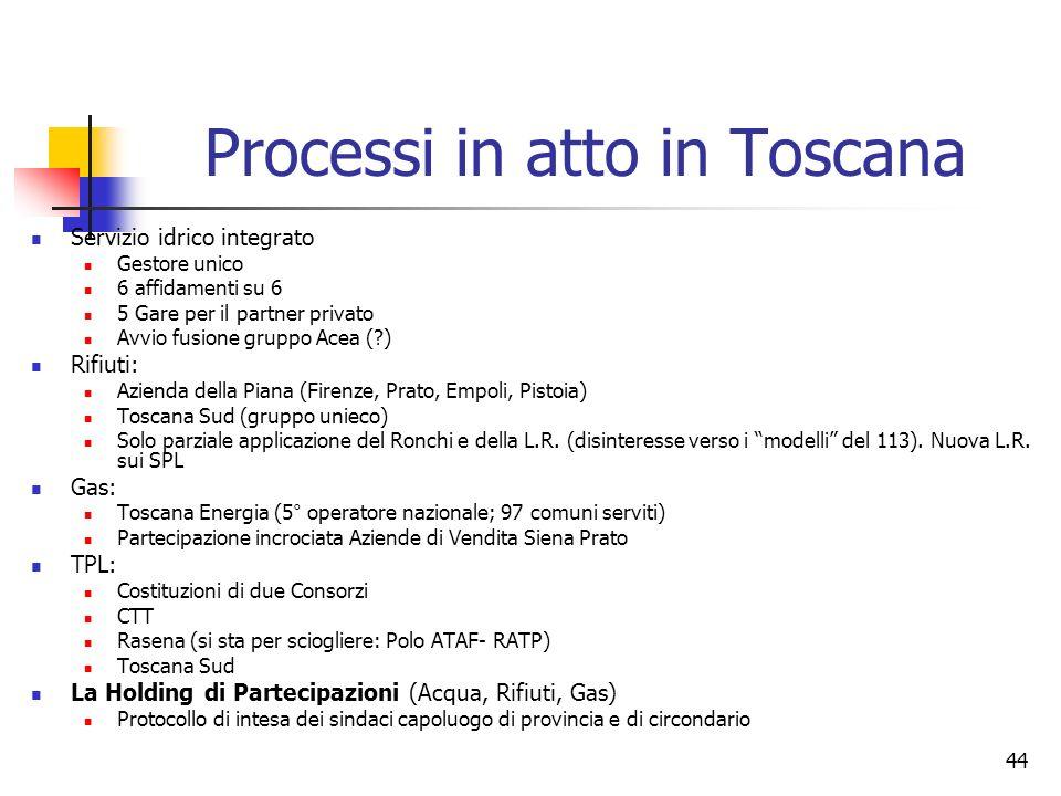 44 Processi in atto in Toscana Servizio idrico integrato Gestore unico 6 affidamenti su 6 5 Gare per il partner privato Avvio fusione gruppo Acea (?)