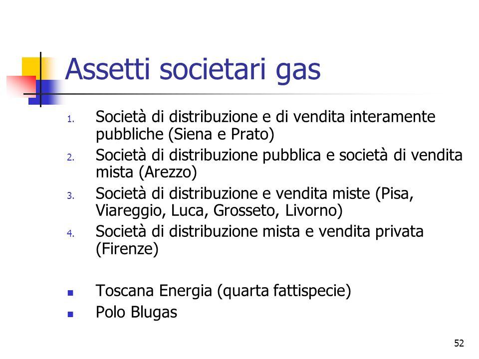 52 Assetti societari gas 1. Società di distribuzione e di vendita interamente pubbliche (Siena e Prato) 2. Società di distribuzione pubblica e società