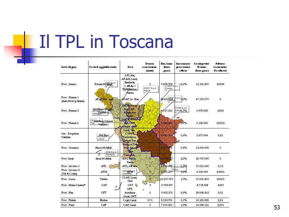 53 Il TPL in Toscana