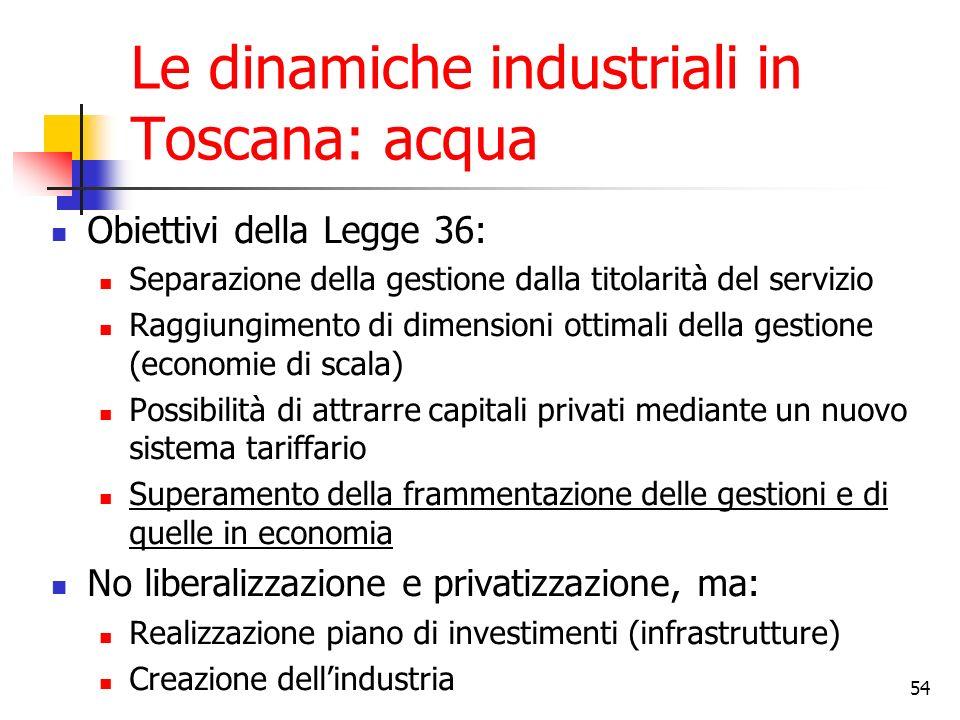 54 Le dinamiche industriali in Toscana: acqua Obiettivi della Legge 36: Separazione della gestione dalla titolarità del servizio Raggiungimento di dim
