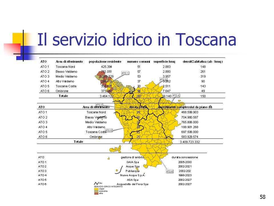 58 Il servizio idrico in Toscana