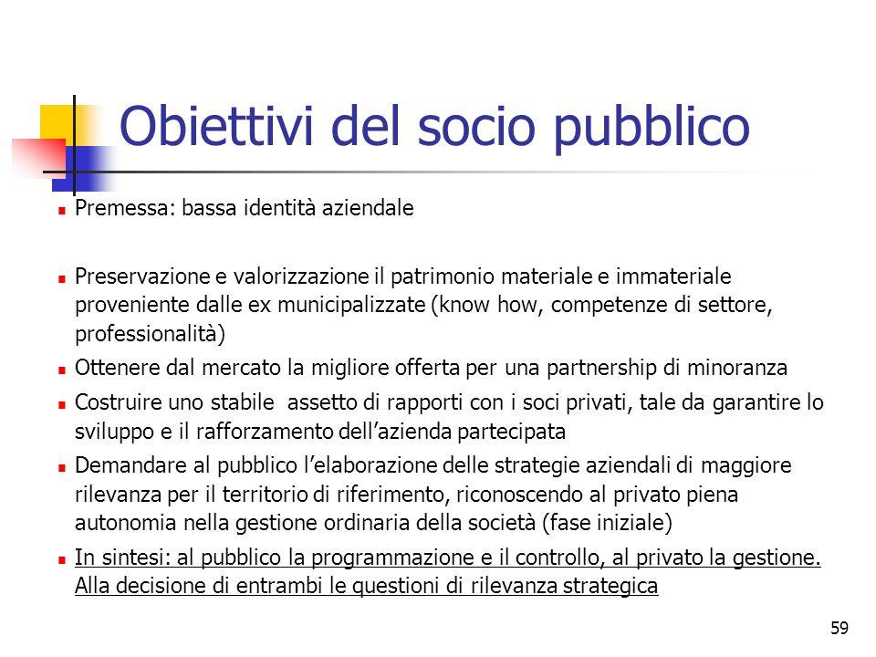 59 Obiettivi del socio pubblico Premessa: bassa identità aziendale Preservazione e valorizzazione il patrimonio materiale e immateriale proveniente da