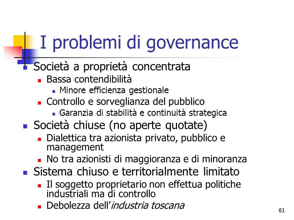 61 I problemi di governance Società a proprietà concentrata Bassa contendibilità Minore efficienza gestionale Controllo e sorveglianza del pubblico Ga