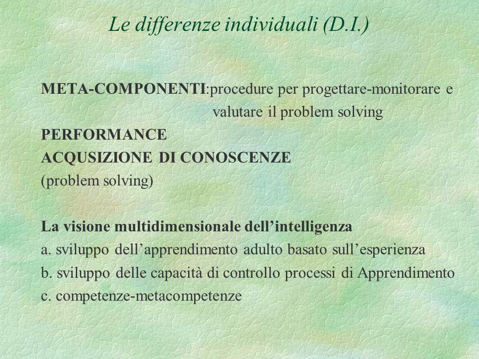 Le differenze individuali (D.I.) META-COMPONENTI:procedure per progettare-monitorare e valutare il problem solving PERFORMANCE ACQUSIZIONE DI CONOSCEN