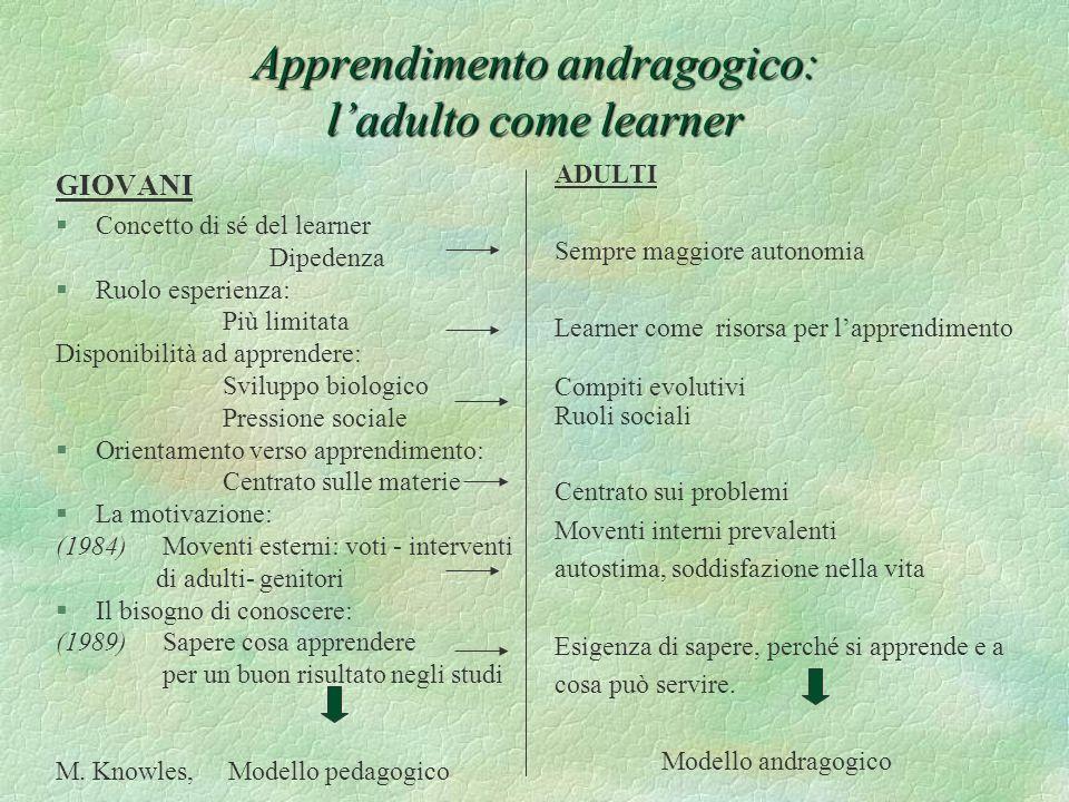 Apprendimento andragogico: ladulto come learner GIOVANI §Concetto di sé del learner Dipedenza §Ruolo esperienza: Più limitata Disponibilità ad apprend