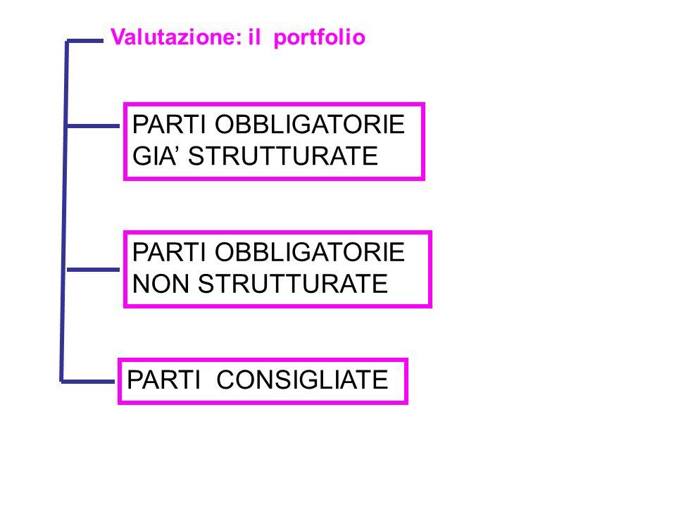 Valutazione: il portfolio PARTI OBBLIGATORIE GIA STRUTTURATE PARTI OBBLIGATORIE NON STRUTTURATE PARTI CONSIGLIATE