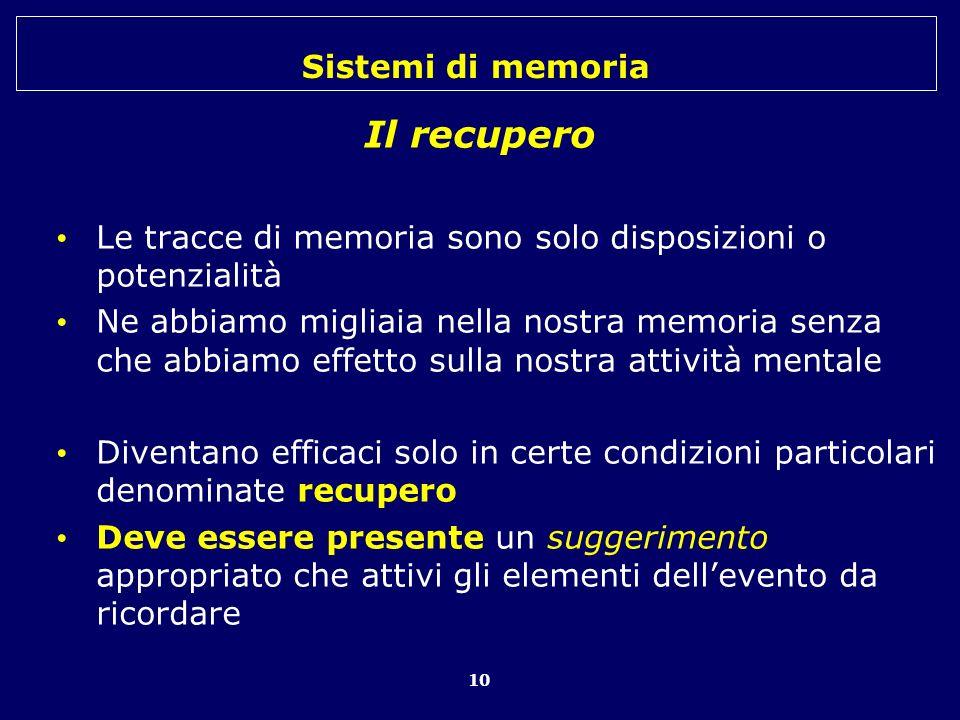 Sistemi di memoria 10 Il recupero Le tracce di memoria sono solo disposizioni o potenzialità Ne abbiamo migliaia nella nostra memoria senza che abbiam