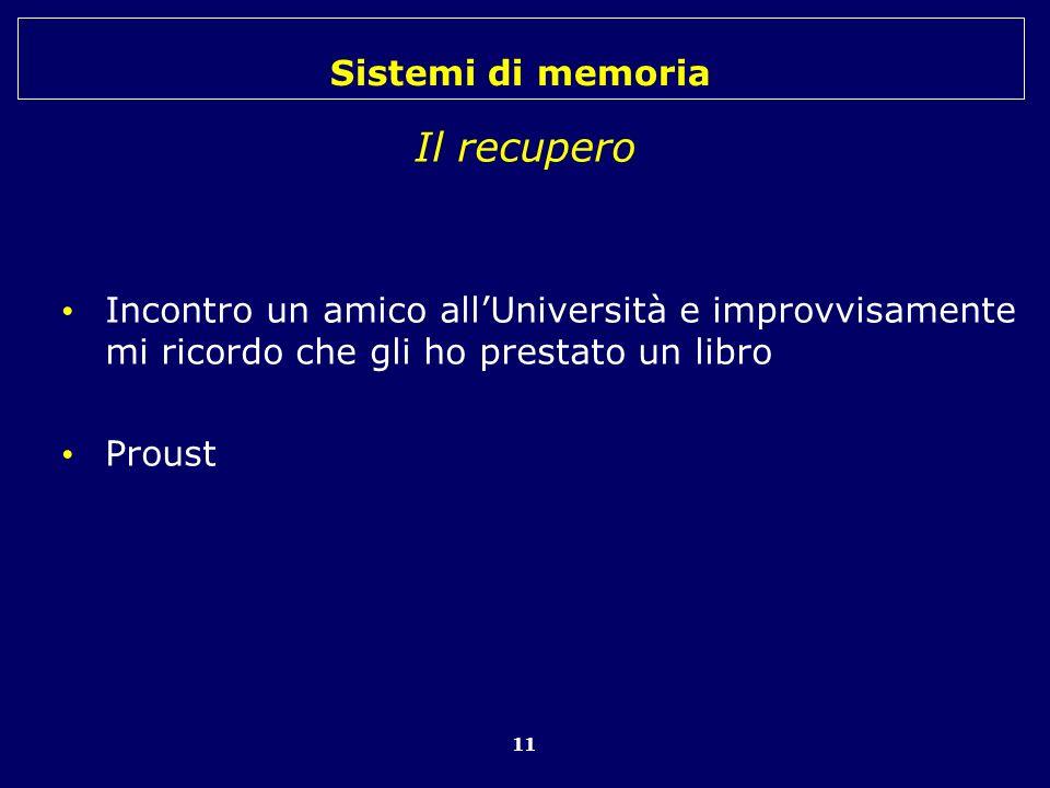 Sistemi di memoria 11 Il recupero Incontro un amico allUniversità e improvvisamente mi ricordo che gli ho prestato un libro Proust