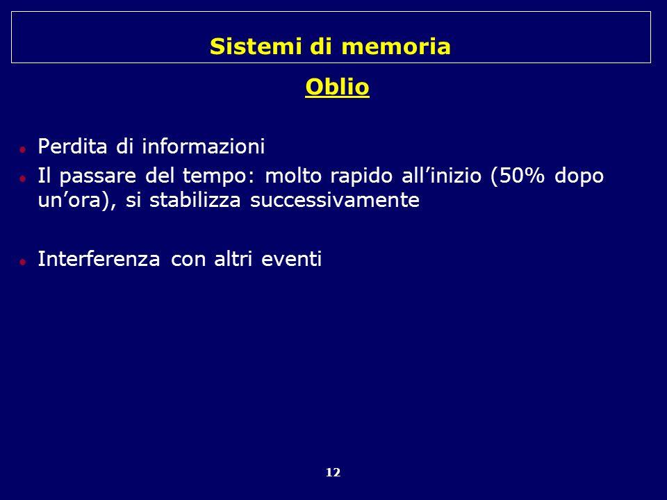 Sistemi di memoria 12 Oblio Perdita di informazioni Il passare del tempo: molto rapido allinizio (50% dopo unora), si stabilizza successivamente Inter
