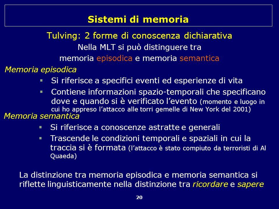 Sistemi di memoria 20 Tulving: 2 forme di conoscenza dichiarativa Nella MLT si può distinguere tra memoria episodica e memoria semantica Memoria episo