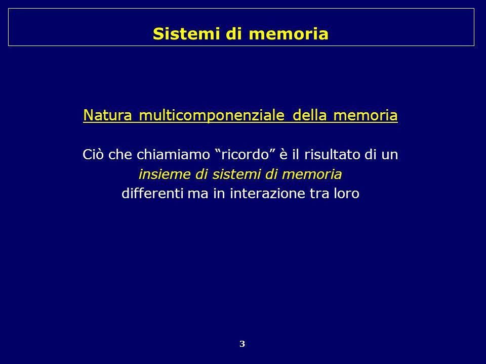 Sistemi di memoria 3 Natura multicomponenziale della memoria Ciò che chiamiamo ricordo è il risultato di un insieme di sistemi di memoria differenti m
