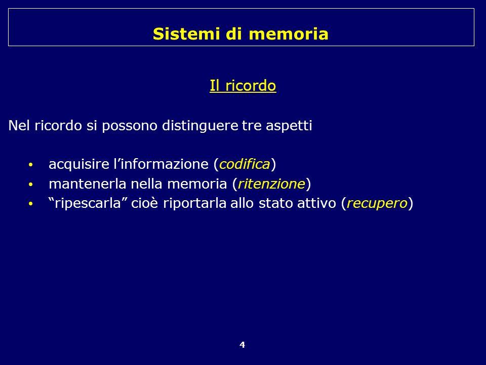 Sistemi di memoria 4 Il ricordo Nel ricordo si possono distinguere tre aspetti acquisire linformazione (codifica) mantenerla nella memoria (ritenzione