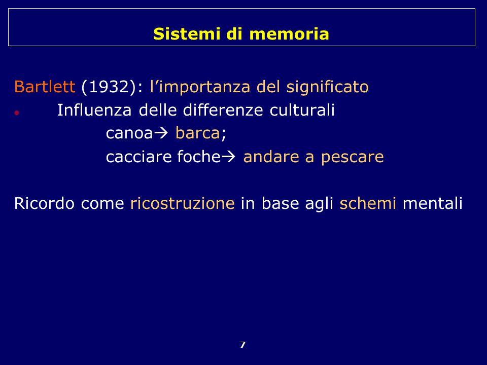 Sistemi di memoria 7 Bartlett (1932): limportanza del significato Influenza delle differenze culturali canoa barca; cacciare foche andare a pescare Ri
