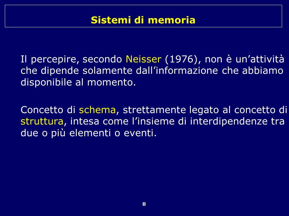 Sistemi di memoria 8 Il percepire, secondo Neisser (1976), non è unattività che dipende solamente dallinformazione che abbiamo disponibile al momento.