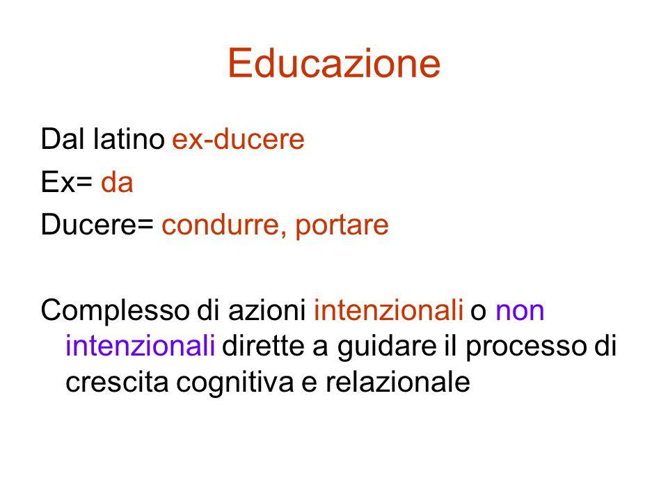 Educazione Dal latino ex-ducere Ex= da Ducere= condurre, portare Complesso di azioni intenzionali o non intenzionali dirette a guidare il processo di crescita cognitiva e relazionale