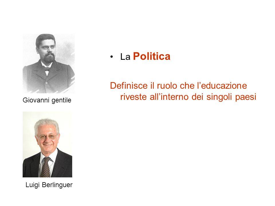 La Politica Definisce il ruolo che leducazione riveste allinterno dei singoli paesi Giovanni gentile Luigi Berlinguer