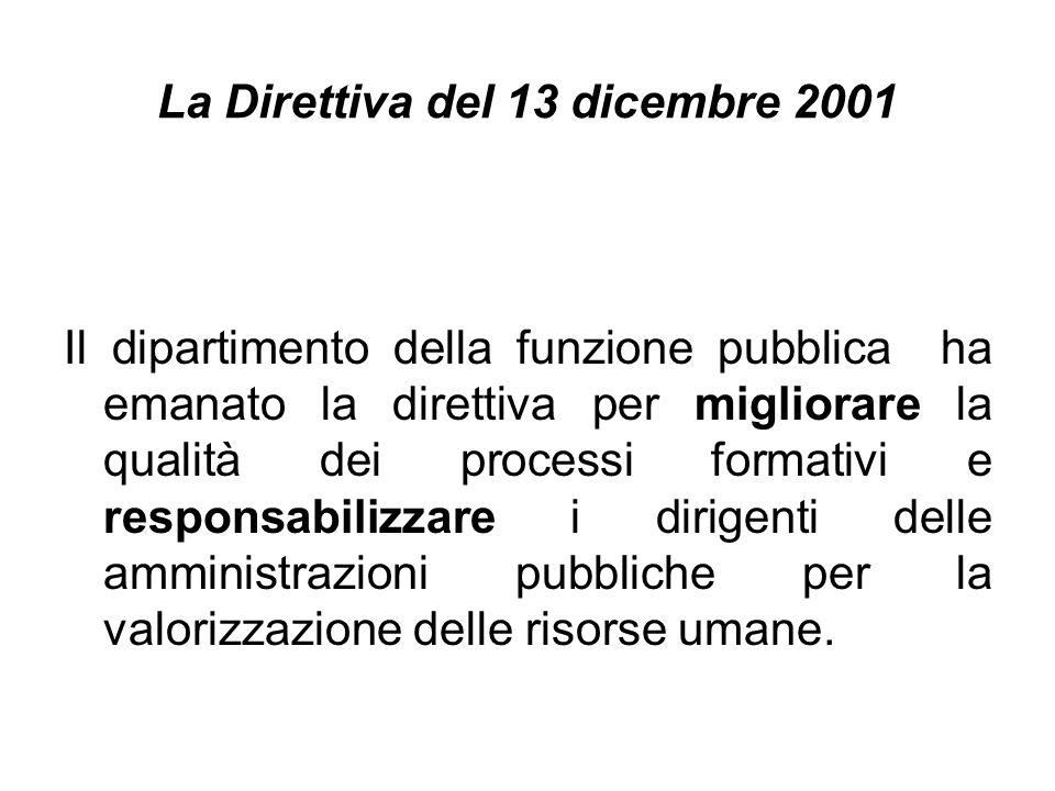 La Direttiva del 13 dicembre 2001 Il dipartimento della funzione pubblica ha emanato la direttiva per migliorare la qualità dei processi formativi e responsabilizzare i dirigenti delle amministrazioni pubbliche per la valorizzazione delle risorse umane.
