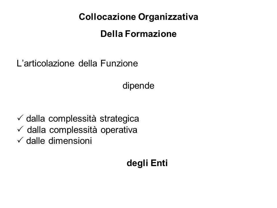 Collocazione Organizzativa Della Formazione Larticolazione della Funzione dipende dalla complessità strategica dalla complessità operativa dalle dimensioni degli Enti