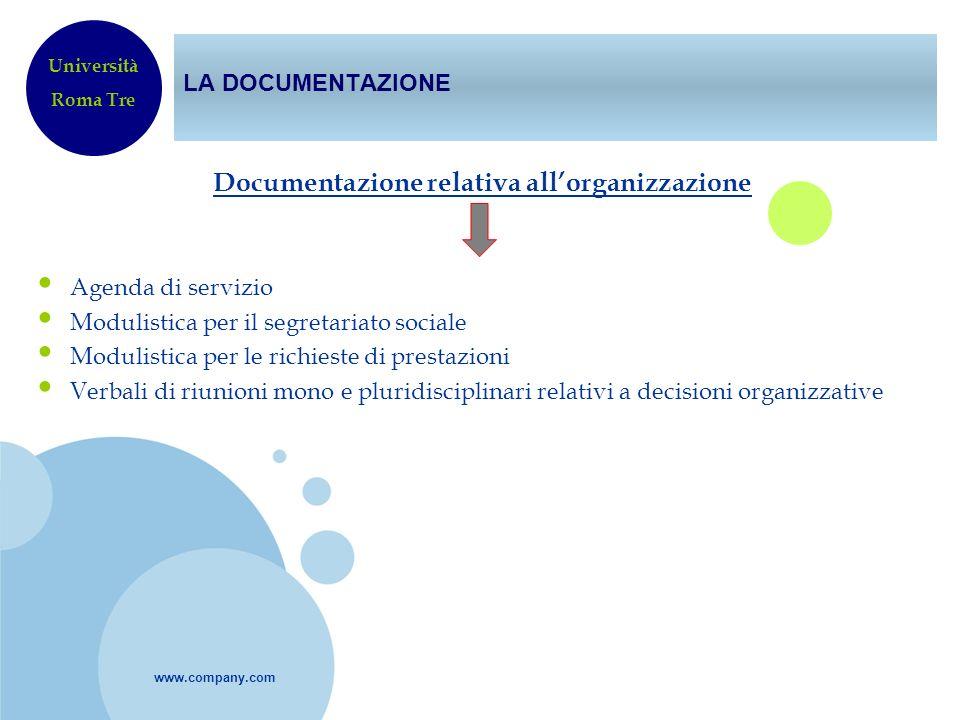 www.company.com LA DOCUMENTAZIONE Documentazione relativa allorganizzazione Agenda di servizio Modulistica per il segretariato sociale Modulistica per