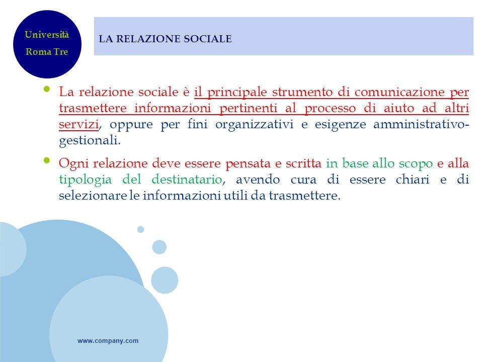 www.company.com LA RELAZIONE SOCIALE La relazione sociale è il principale strumento di comunicazione per trasmettere informazioni pertinenti al proces