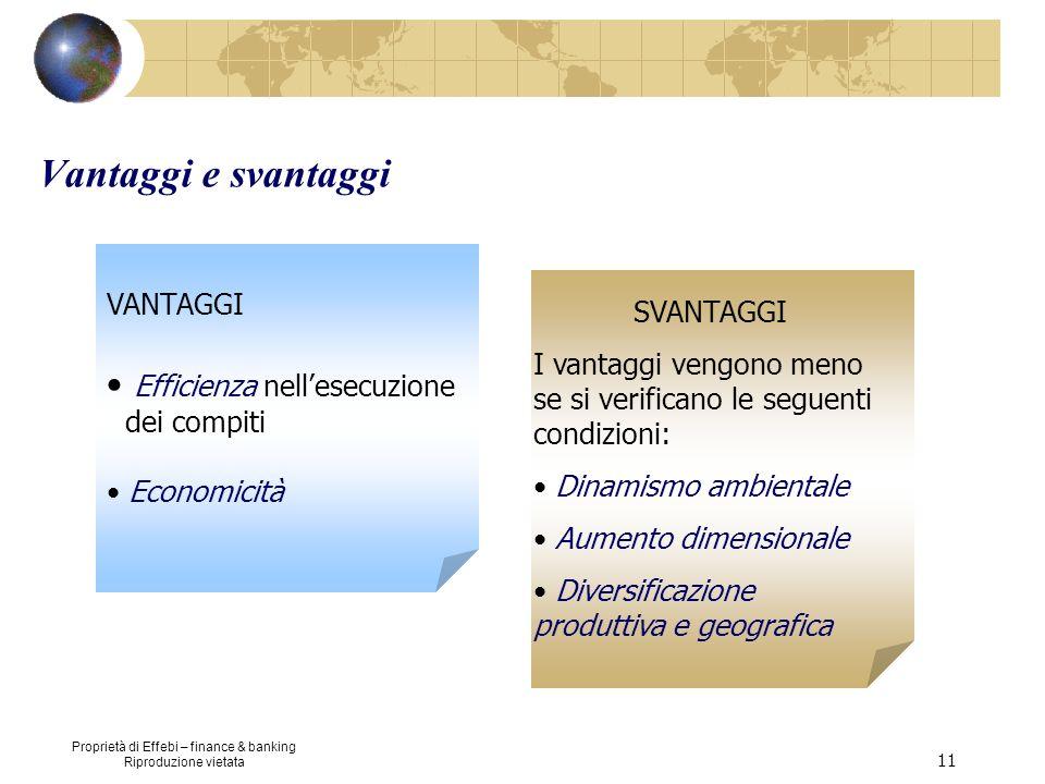 Proprietà di Effebi – finance & banking Riproduzione vietata 11 Vantaggi e svantaggi VANTAGGI Efficienza nellesecuzione dei compiti Economicità SVANTA