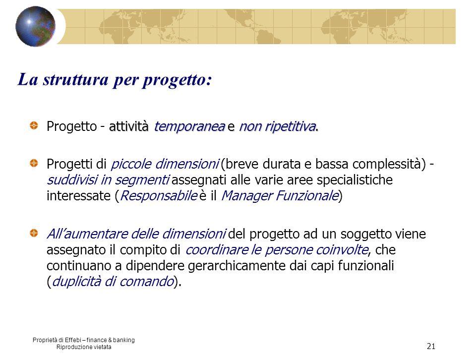 Proprietà di Effebi – finance & banking Riproduzione vietata 21 La struttura per progetto: attività temporanea e non ripetitiva. Progetto - attività t