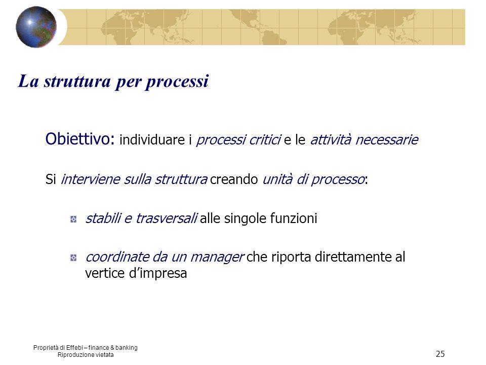 Proprietà di Effebi – finance & banking Riproduzione vietata 25 La struttura per processi Obiettivo: individuare i processi critici e le attività nece