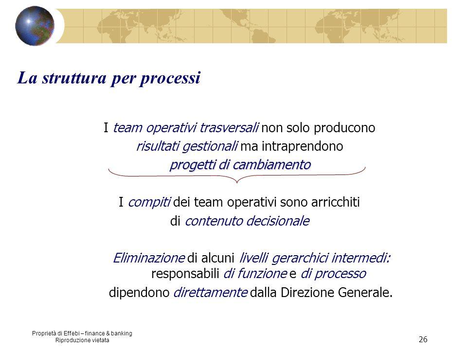 Proprietà di Effebi – finance & banking Riproduzione vietata 26 La struttura per processi I team operativi trasversali non solo producono risultati ge