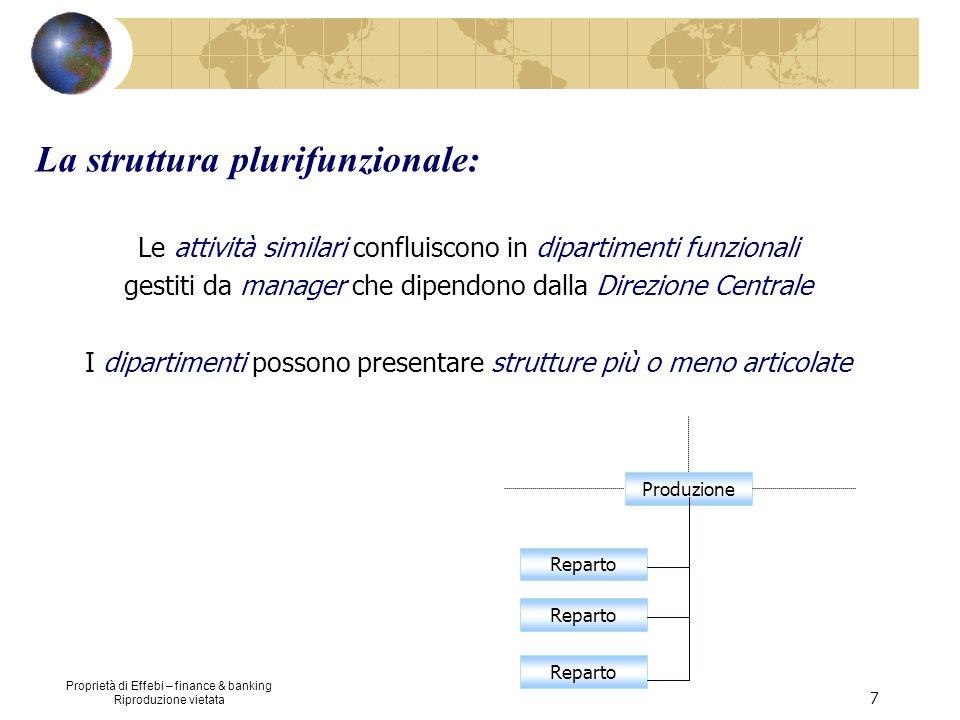 Proprietà di Effebi – finance & banking Riproduzione vietata 7 La struttura plurifunzionale: Le attività similari confluiscono in dipartimenti funzion