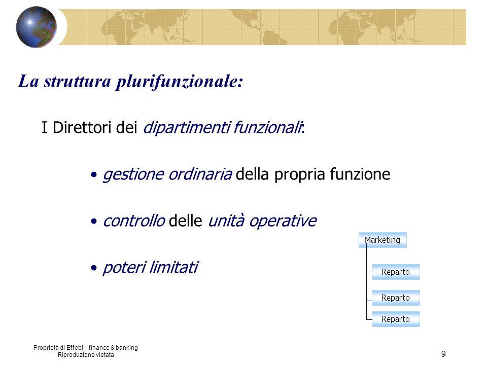 Proprietà di Effebi – finance & banking Riproduzione vietata 9 La struttura plurifunzionale: I Direttori dei dipartimenti funzionali: gestione ordinar