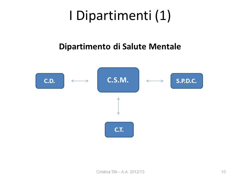 Cristina Tilli – A.A. 2012/1310 I Dipartimenti (1) Dipartimento di Salute Mentale C.T. C.D. C.S.M. S.P.D.C.