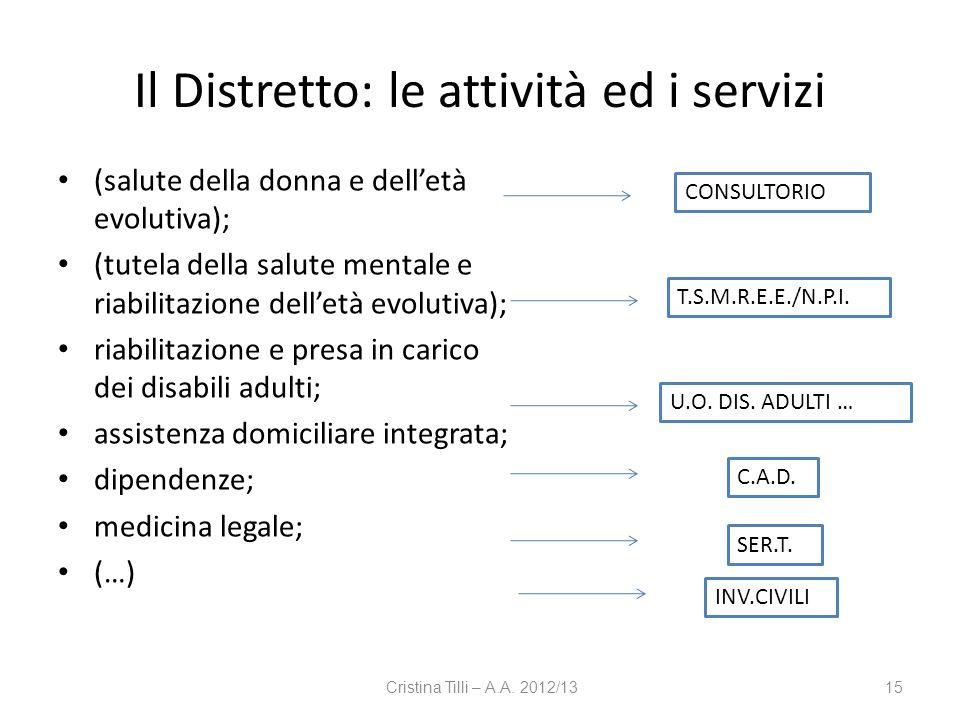 Il Distretto: le attività ed i servizi (salute della donna e delletà evolutiva); (tutela della salute mentale e riabilitazione delletà evolutiva); ria