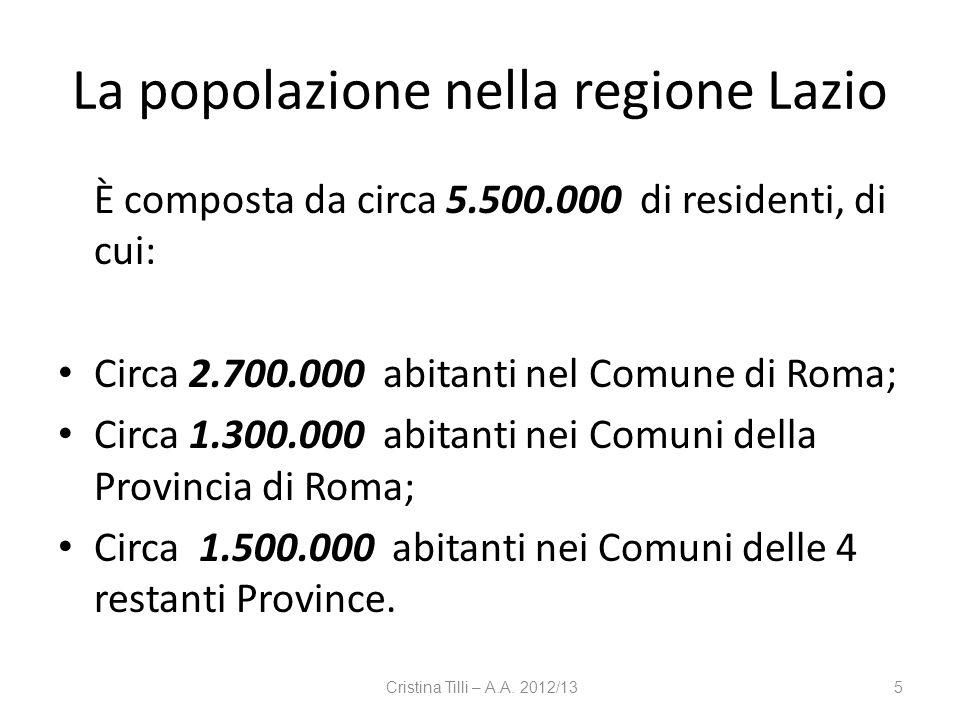 La popolazione nella regione Lazio È composta da circa 5.500.000 di residenti, di cui: Circa 2.700.000 abitanti nel Comune di Roma; Circa 1.300.000 ab