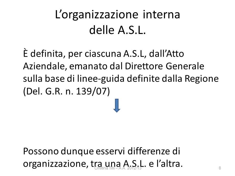 Lorganizzazione interna delle A.S.L. È definita, per ciascuna A.S.L, dallAtto Aziendale, emanato dal Direttore Generale sulla base di linee-guida defi