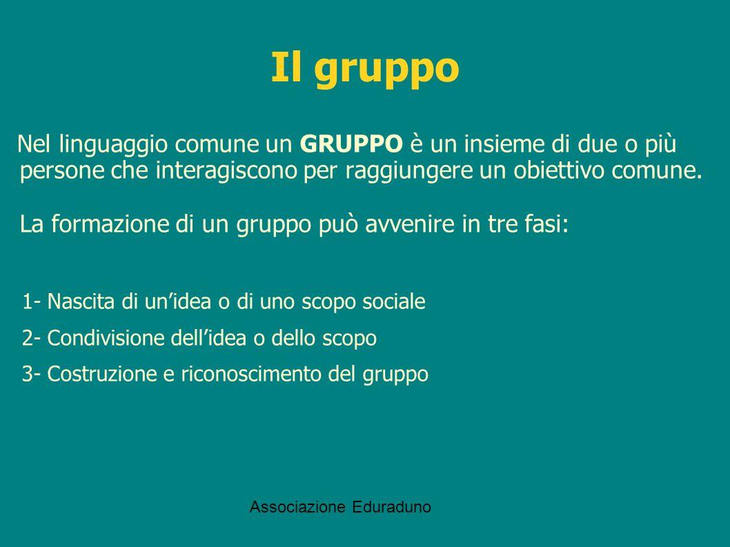 Associazione Eduraduno Il gruppo Nel linguaggio comune un GRUPPO è un insieme di due o più persone che interagiscono per raggiungere un obiettivo comu