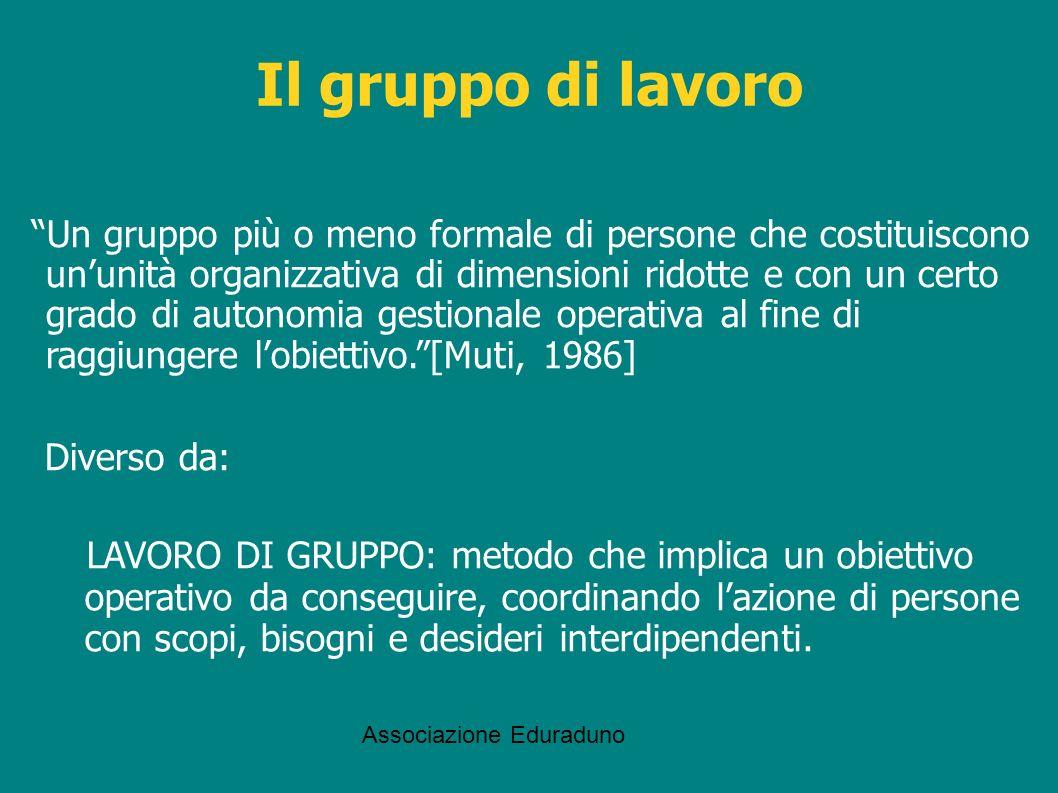 Associazione Eduraduno Il gruppo di lavoro Un gruppo più o meno formale di persone che costituiscono ununità organizzativa di dimensioni ridotte e con