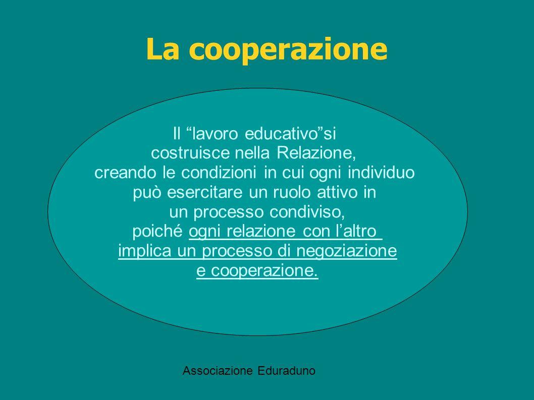 Associazione Eduraduno Il lavoro educativosi costruisce nella Relazione, creando le condizioni in cui ogni individuo può esercitare un ruolo attivo in