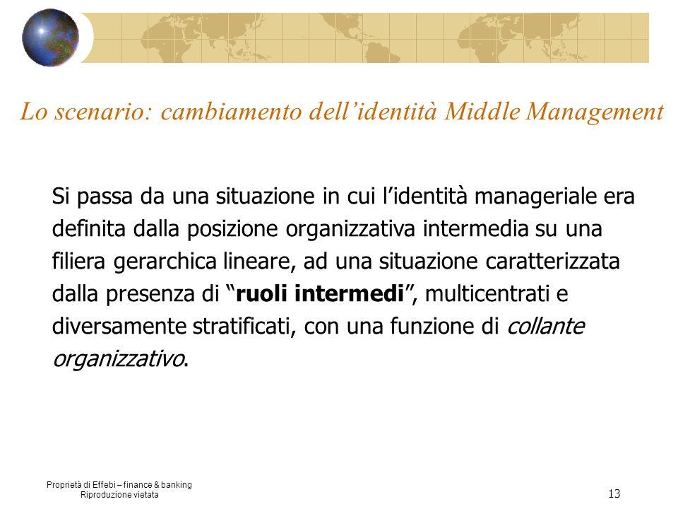 Proprietà di Effebi – finance & banking Riproduzione vietata 13 Lo scenario: cambiamento dellidentità Middle Management Si passa da una situazione in