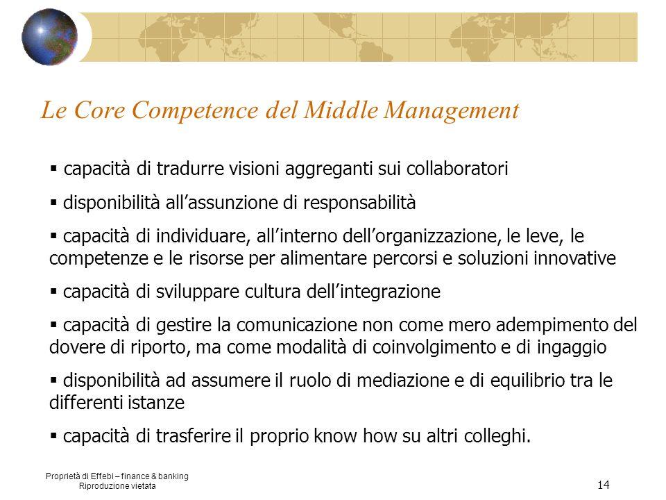 Proprietà di Effebi – finance & banking Riproduzione vietata 14 Le Core Competence del Middle Management capacità di tradurre visioni aggreganti sui c
