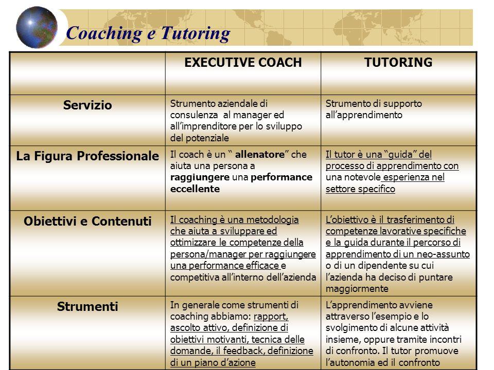 17 Coaching e Tutoring EXECUTIVE COACHTUTORING Servizio Strumento aziendale di consulenza al manager ed allimprenditore per lo sviluppo del potenziale