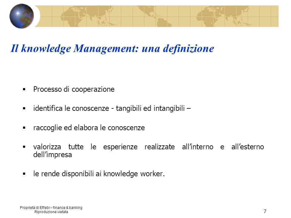 Proprietà di Effebi – finance & banking Riproduzione vietata 7 Processo di cooperazione identifica le conoscenze - tangibili ed intangibili – raccogli