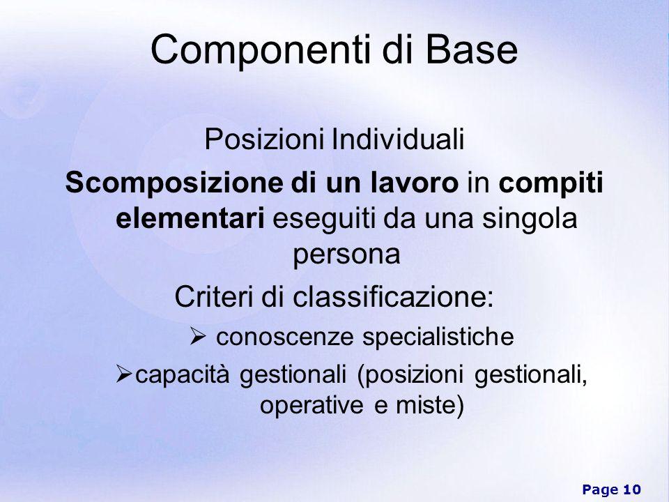 Page 10 Componenti di Base Posizioni Individuali Scomposizione di un lavoro in compiti elementari eseguiti da una singola persona Criteri di classific
