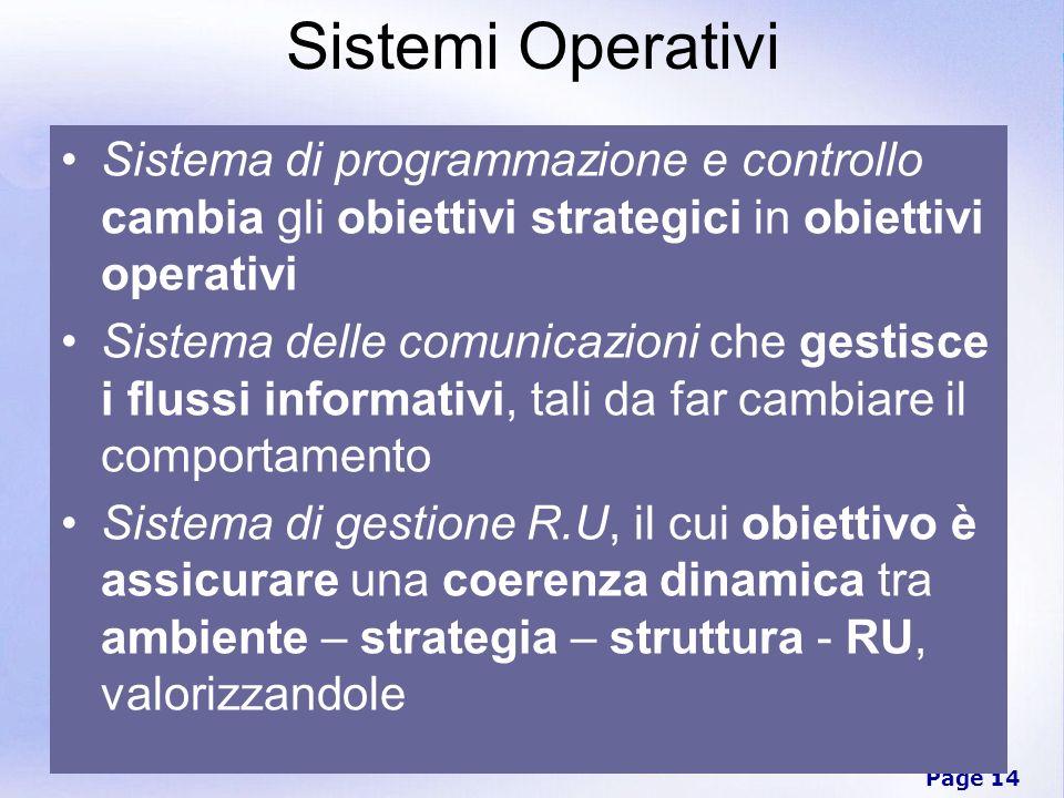Page 14 Sistemi Operativi Sistema di programmazione e controllo cambia gli obiettivi strategici in obiettivi operativi Sistema delle comunicazioni che