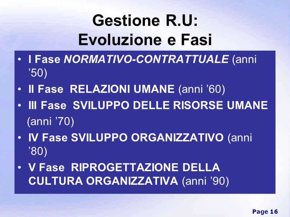 Page 16 Gestione R.U: Evoluzione e Fasi I Fase NORMATIVO-CONTRATTUALE (anni 50) II Fase RELAZIONI UMANE (anni 60) III Fase SVILUPPO DELLE RISORSE UMAN
